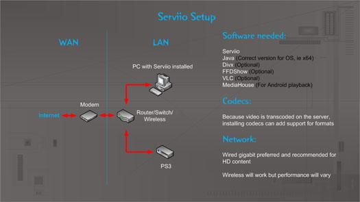 serviio_info_network_feat